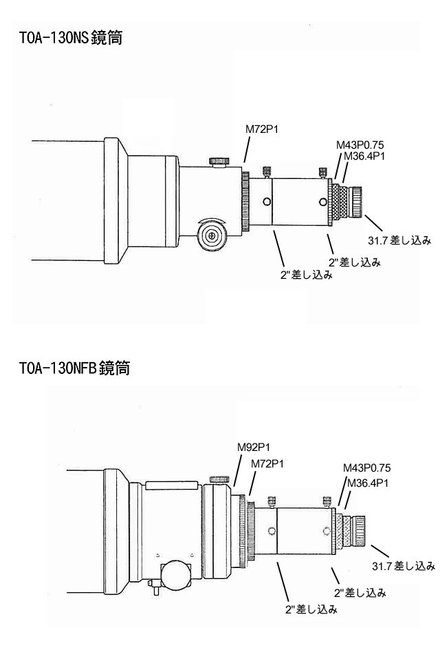 TOA-130接眼体の比較